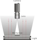 Industrial Machine Vision Bottom lit backlight Schematic